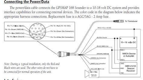 garmin transducer wiring diagram sonar transducer wiring diagram for get free image about
