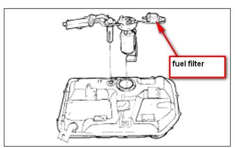 Hyundai Elantra Fuel Filter by How Do You Replace A Fuel Filter On A 2003 Hyundai Elantra