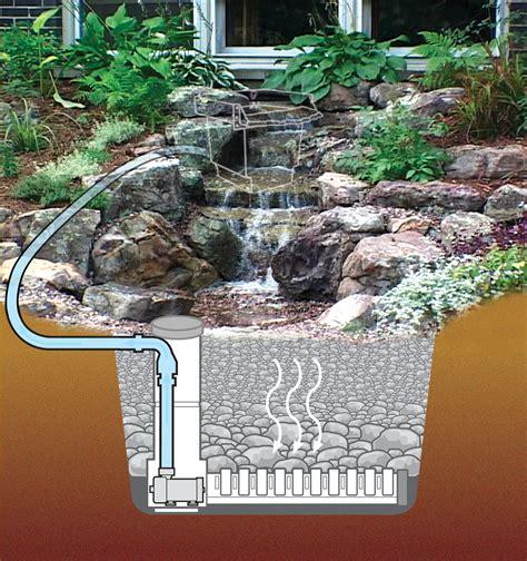 aquascape patio pond canada aquascape designs pondless waterfall garden housecalls