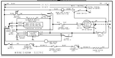 kenmore series 90 dryer 110 60902990 sears partsdirect