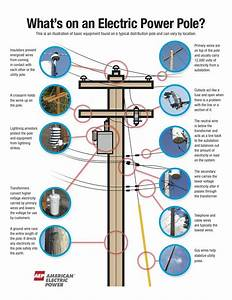 2 Pole Wiring Diagram