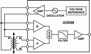 Ad698 Datasheet And Product Info