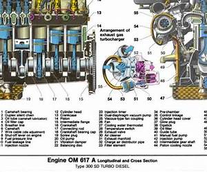 Engine Exploded Diagram
