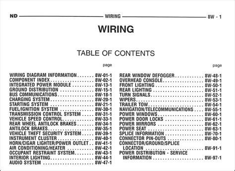 Dodge Dakota Wiring Diagram Manual Original