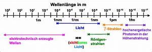 Wellenlänge Licht Berechnen : physikkurs f r kekse am leibniz kolleg t bingen ~ Themetempest.com Abrechnung