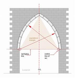 Q  U0026 A  Gothic Arches