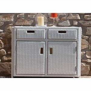 Meuble De Rangement Exterieur : meuble rangement d exterieur ~ Edinachiropracticcenter.com Idées de Décoration