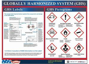 dental compliance starter package osha4less With ghs and osha
