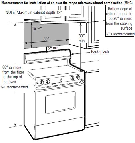 do over the range microwaves have fans appliance information measurements for over the range