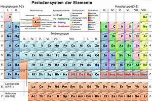 Masse Berechnen Chemie : science day applethree personal blog about food travel life ~ Themetempest.com Abrechnung