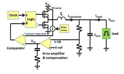buck converter design comparing buck converter topologies richtek technology