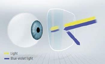blue light lens coating zeiss duravision blueprotect zeiss australia