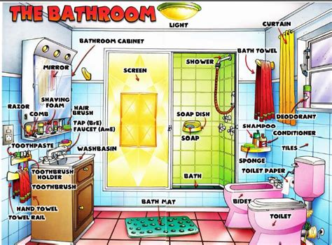learning bathroom items  english words pictures