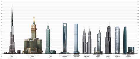 100 burj khalifa floor plan best in downtown pergelator abraj al bait