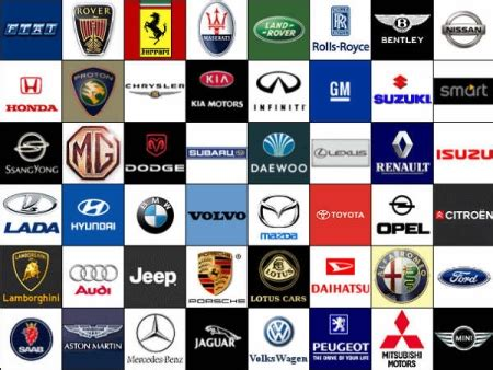 Car Manufacturer Logo by Sport Cars Concept Cars Cars Gallery Car Manufacturer