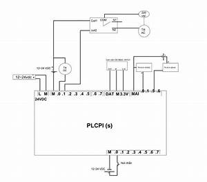 Plcpis - A New Zip Plcpi