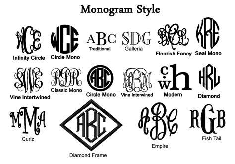 create   monogram initials  joy studio design gallery  design