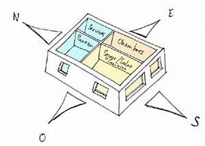 Meilleure Orientation Maison : cinq id es pour optimiser l 39 espace c t maison ~ Preciouscoupons.com Idées de Décoration