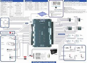 Lenel 2220 Wiring Diagram