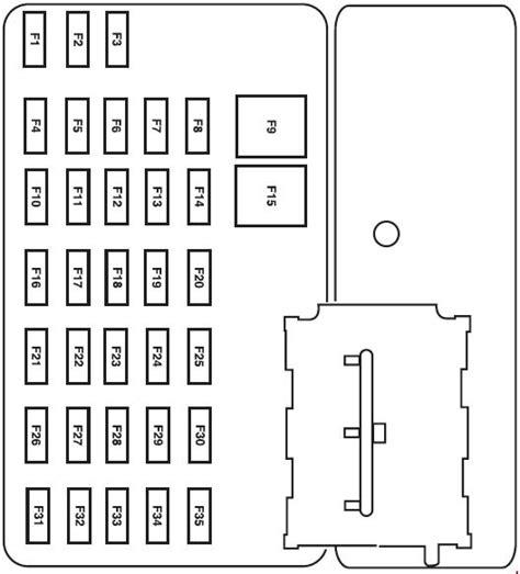2008 Mercury Mariner Fuse Box by 2005 2007 Mercury Mariner Fuse Box Diagram 187 Fuse Diagram