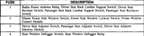 1986 Caprice Fuse Box by Fuse Box Panel Diagram Of 96 Caprice Classic Fixya