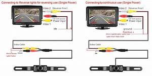 Leekooluu Backup Camera Installation Wiring Diagram Chevy