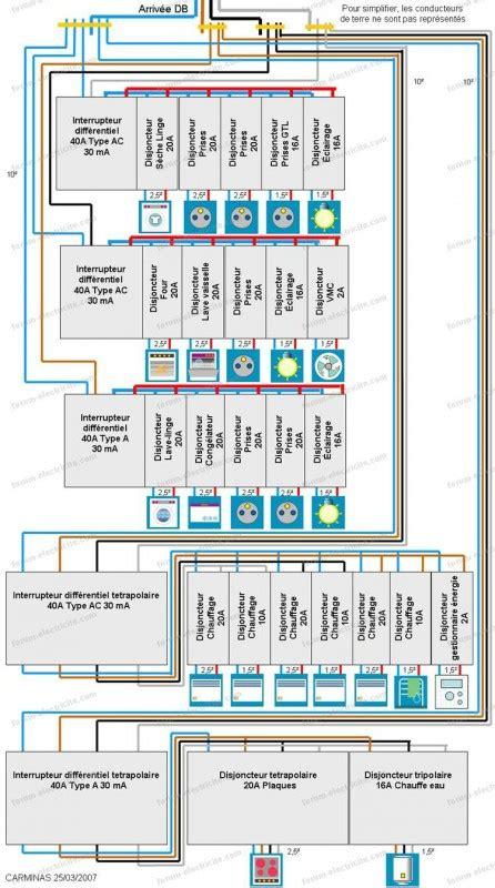 puissance radiateur electrique chambre schéma branchement tableau électrique triphasé