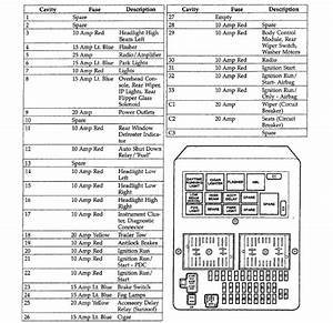 96 Jeep Cherokee Fuse Box Diagram