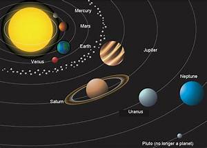 Elementary Science Planets - Pics about space