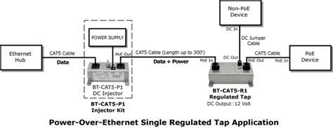 power  ethernet poe  comcom