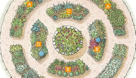 design great free garden box plans