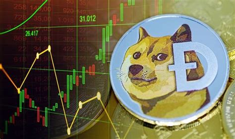 Dogecoin Price Prediction Today: DOGE remains on track to ...