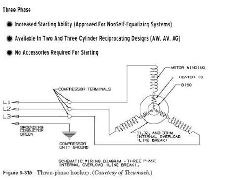 cl compressors hvac troubleshooting