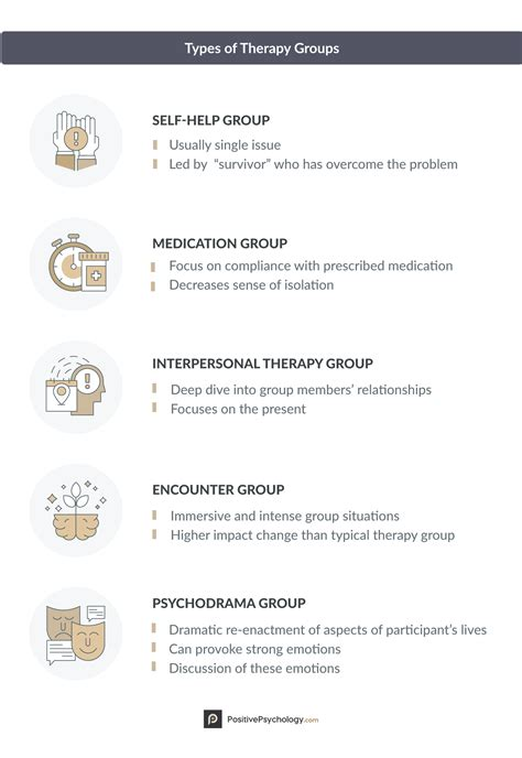 ultimate group therapy guide activities topic ideas