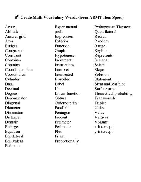 vocabulary words for 8th grade keyboardcrime