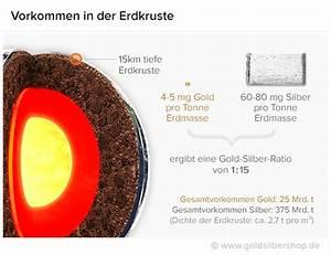 Wie Tief Erde Im Gewächshaus : vorkommen von gold und silber in der erde und im meerwasser ~ Markanthonyermac.com Haus und Dekorationen