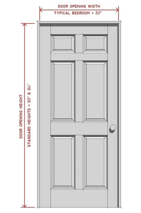 Bedroom Door Size   Marceladick.com