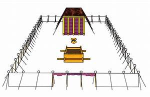 About The Tabernacle Structure