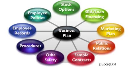 strategic business plan software template  cloud version