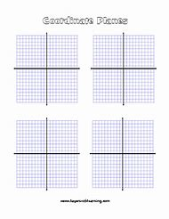 Best 25+ ideas about Coordinate Plane Worksheets   Find what you ...