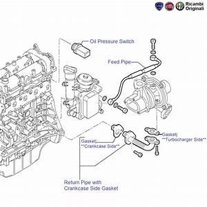Fiat Punto 1 3 Mjd Diesel 90hp  Oil Pressure Switch  U0026 Pipes