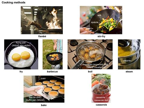 cuisine def cook 1 verb definition pictures pronunciation and