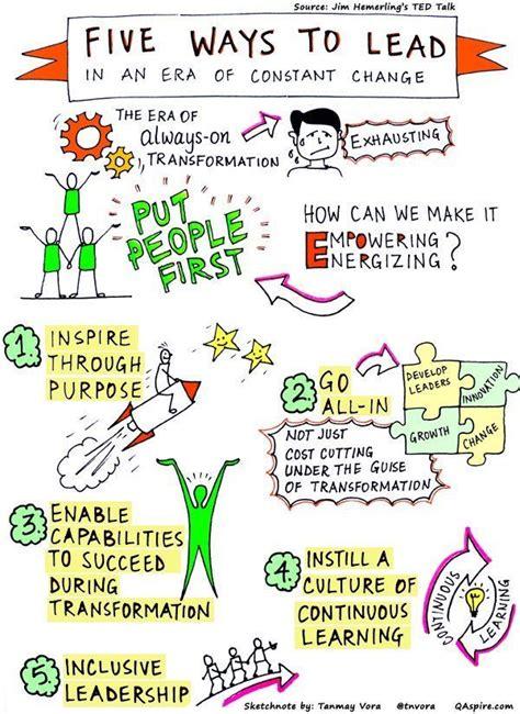 impact  leadership activities leadership coaching