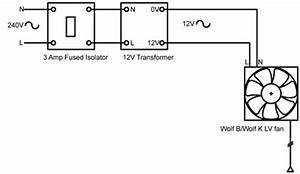 Rhl Wolf B And Wolf B Twin Wiring Diagram
