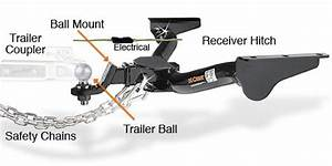 How To Hook Up A Trailer To A Hitch   Movearoo Moving Blog