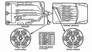 7 wire plug diagram daytonva150 With 7 pin rv wiring diagram