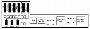 2005 Pontiac Sunfire Fuse Box Diagram