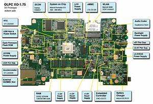 Block Diagram Of Laptop Motherboard  U2013 The Wiring Diagram  U2013 Readingrat Net