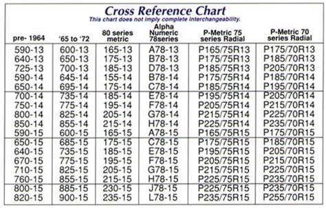 tires comparison chart    chart