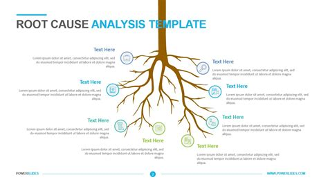 root  analysis template powerslides